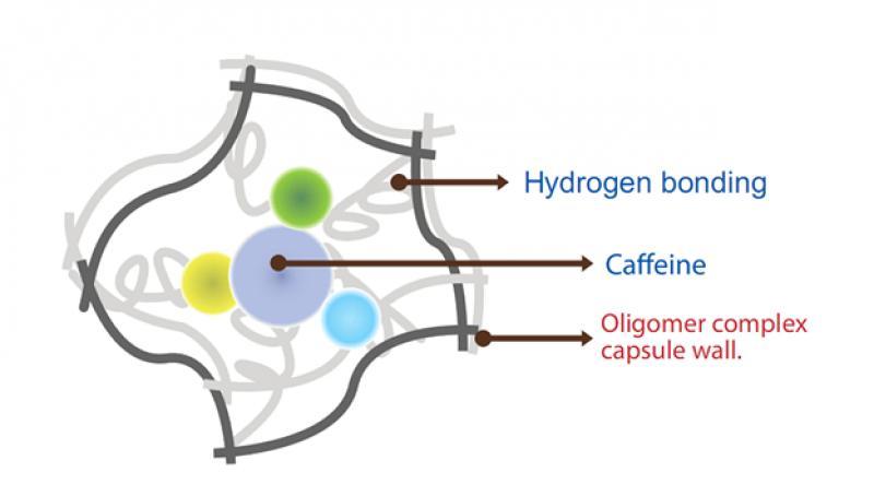 biogenic-caffeine-210-giam-mo-gia-si-tren-toan-quoc-3-1545799905.png